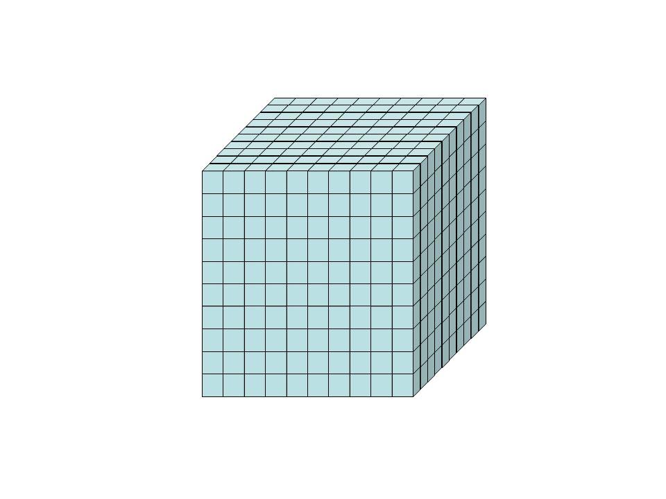 Notazione scientifica N x 10 p 3,00 x 10 10 cm/s; 6,022 x 10 23 Moltiplicazione e divisione Somma e sottrazione
