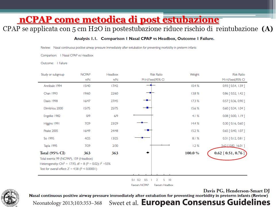 CPAP se applicata con 5 cm H2O in postestubazione riduce rischio di reintubazione (A) nCPAP come metodica di post estubazione nCPAP come metodica di p