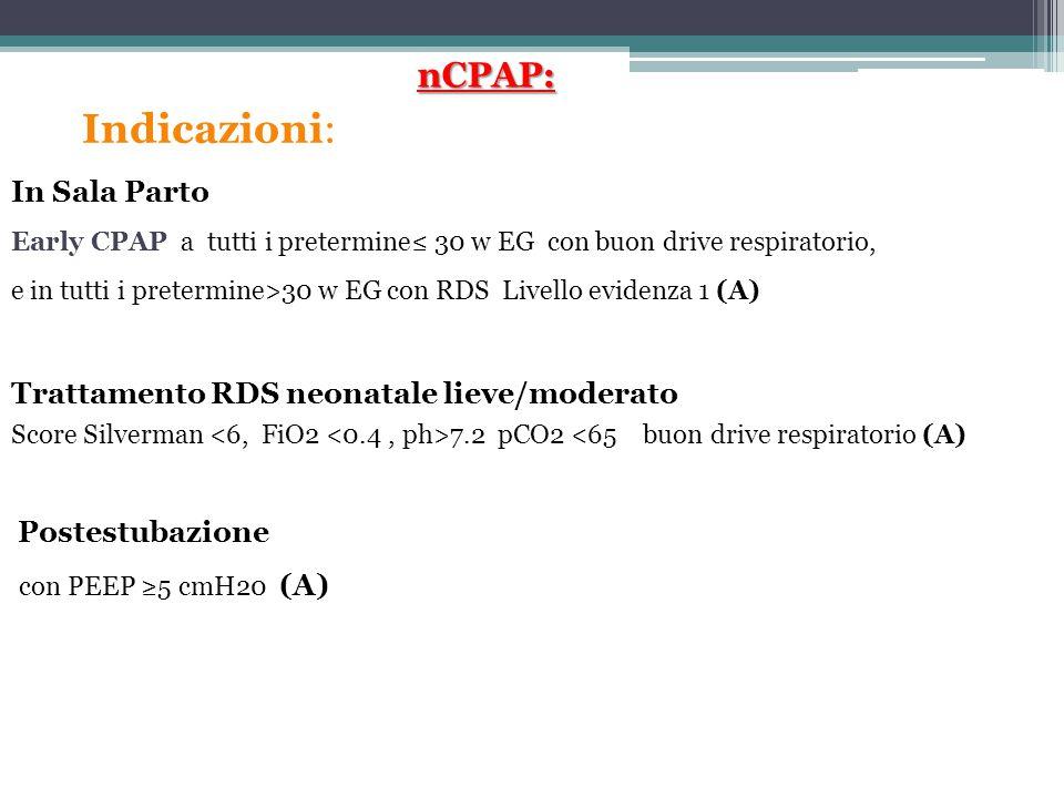 Indicazioni: In Sala Parto Early CPAP a tutti i pretermine≤ 30 w EG con buon drive respiratorio, e in tutti i pretermine>30 w EG con RDS Livello evide