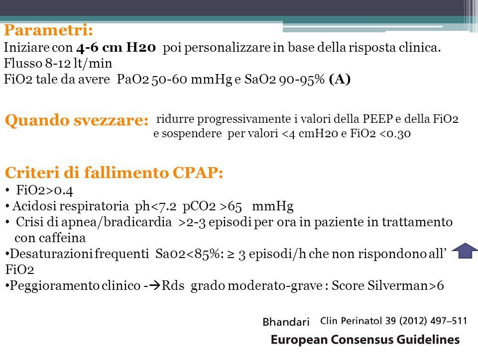 Parametri: Iniziare con 4-6 cm H20 poi personalizzare in base della risposta clinica. Flusso 8-12 lt/min FiO2 tale da avere PaO2 50-60 mmHg e SaO2 90-
