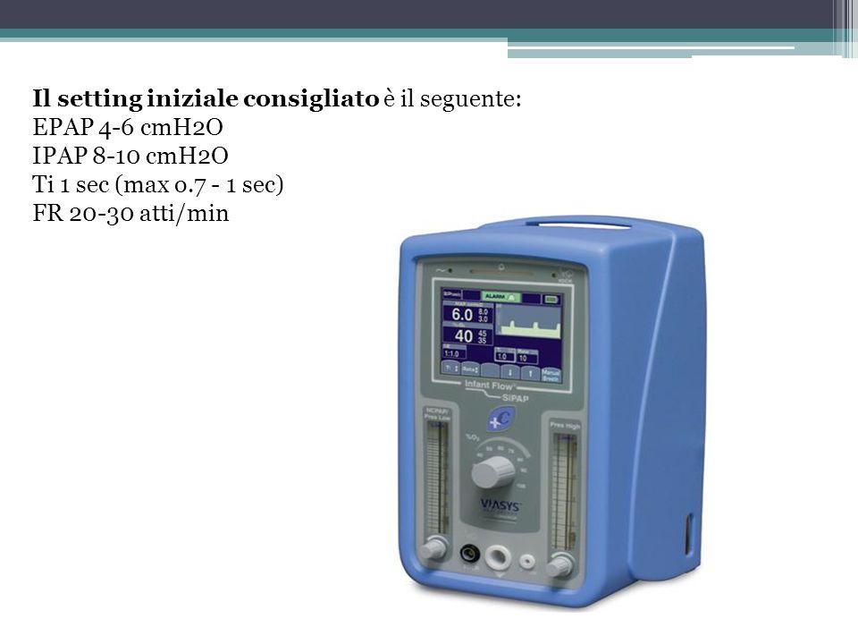 Il setting iniziale consigliato è il seguente: EPAP 4-6 cmH2O IPAP 8-10 cmH2O Ti 1 sec (max o.7 - 1 sec) FR 20-30 atti/min