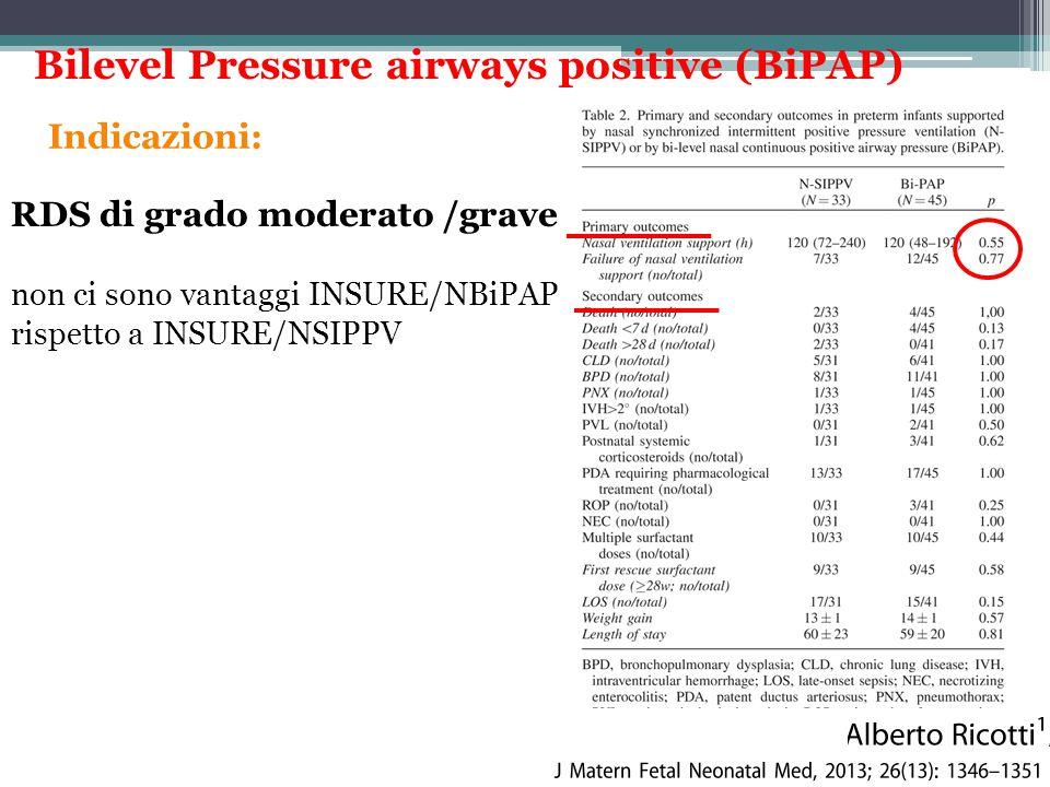 RDS di grado moderato /grave Indicazioni: Bilevel Pressure airways positive (BiPAP) non ci sono vantaggi INSURE/NBiPAP rispetto a INSURE/NSIPPV