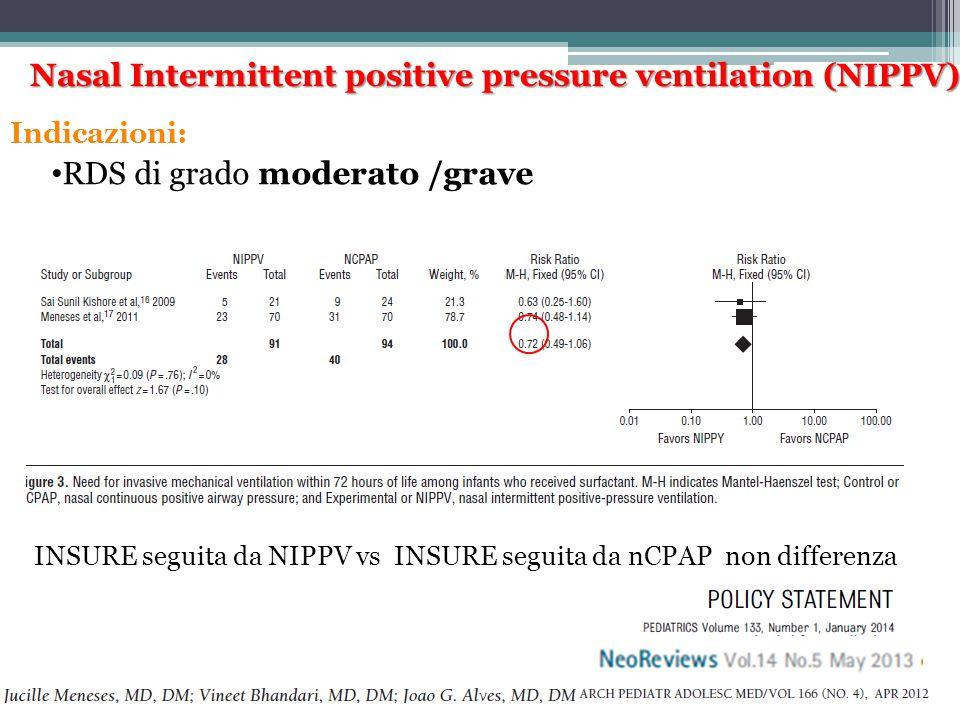 RDS di grado moderato /grave Nasal Intermittent positive pressure ventilation (NIPPV) Nasal Intermittent positive pressure ventilation (NIPPV) Indicaz