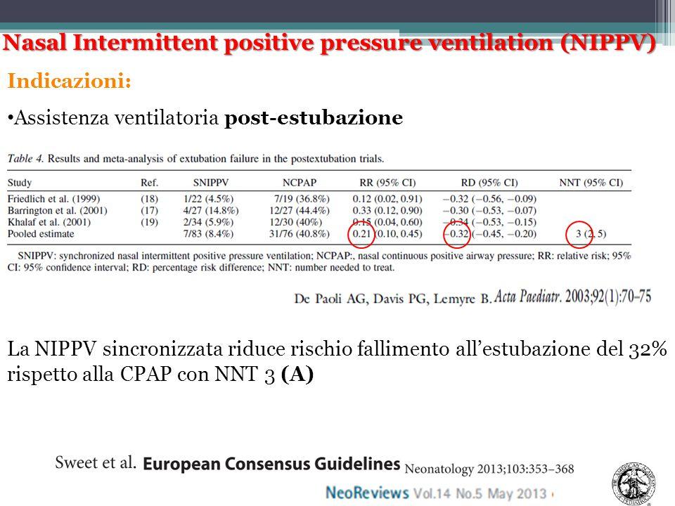 Nasal Intermittent positive pressure ventilation (NIPPV) Nasal Intermittent positive pressure ventilation (NIPPV) Indicazioni: Assistenza ventilatoria