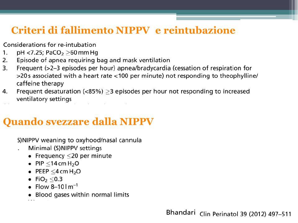 Criteri di fallimento NIPPV e reintubazione Quando svezzare dalla NIPPV