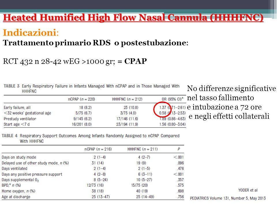 Indicazioni: Trattamento primario RDS o postestubazione: RCT 432 n 28-42 wEG >1000 gr; = CPAP No differenze significative nel tasso fallimento e intub