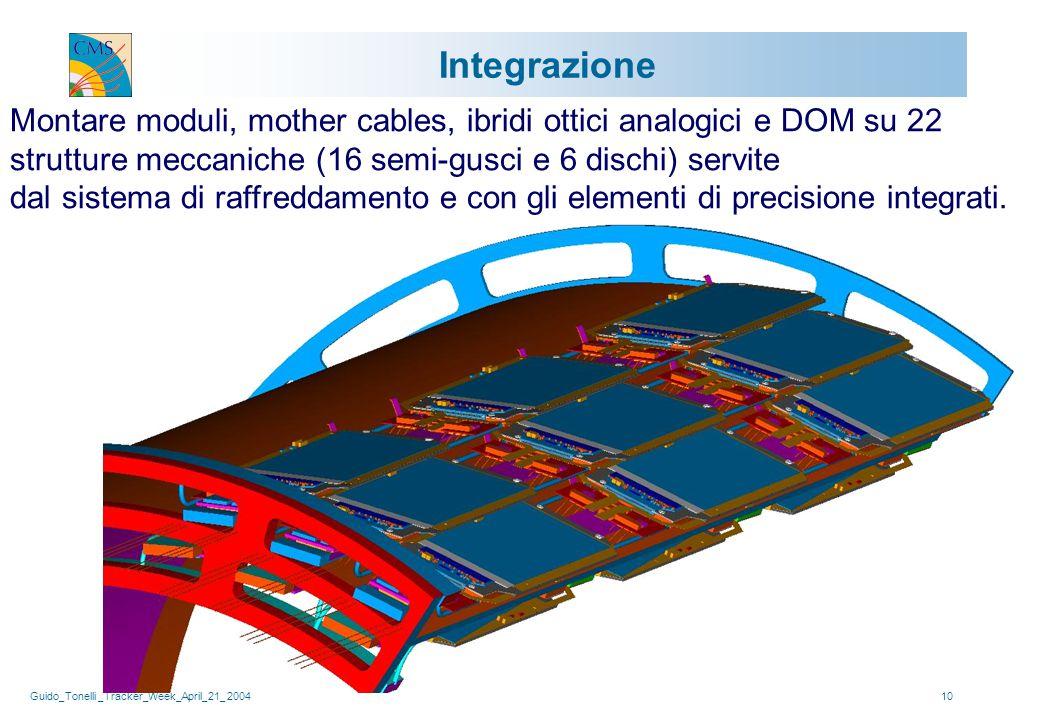Guido_Tonelli _Tracker_Week_April_21_ 200410 Integrazione Montare moduli, mother cables, ibridi ottici analogici e DOM su 22 strutture meccaniche (16