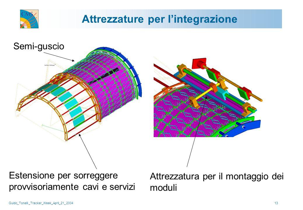 Guido_Tonelli _Tracker_Week_April_21_ 200413 Attrezzature per l'integrazione Estensione per sorreggere provvisoriamente cavi e servizi Semi-guscio Att