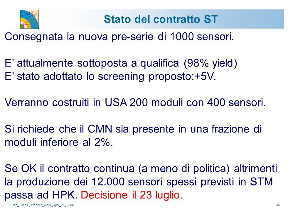 Guido_Tonelli _Tracker_Week_April_21_ 200434 Stato del contratto ST Consegnata la nuova pre-serie di 1000 sensori. E' attualmente sottoposta a qualifi