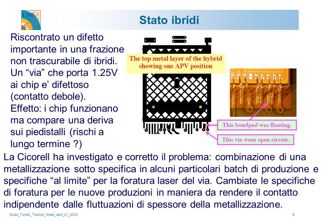 Guido_Tonelli _Tracker_Week_April_21_ 20046 Stato ibridi Messo a punto un test di diagnostica rapida (controllo di stabilita' del piedistallo sotto forte illuminazione).