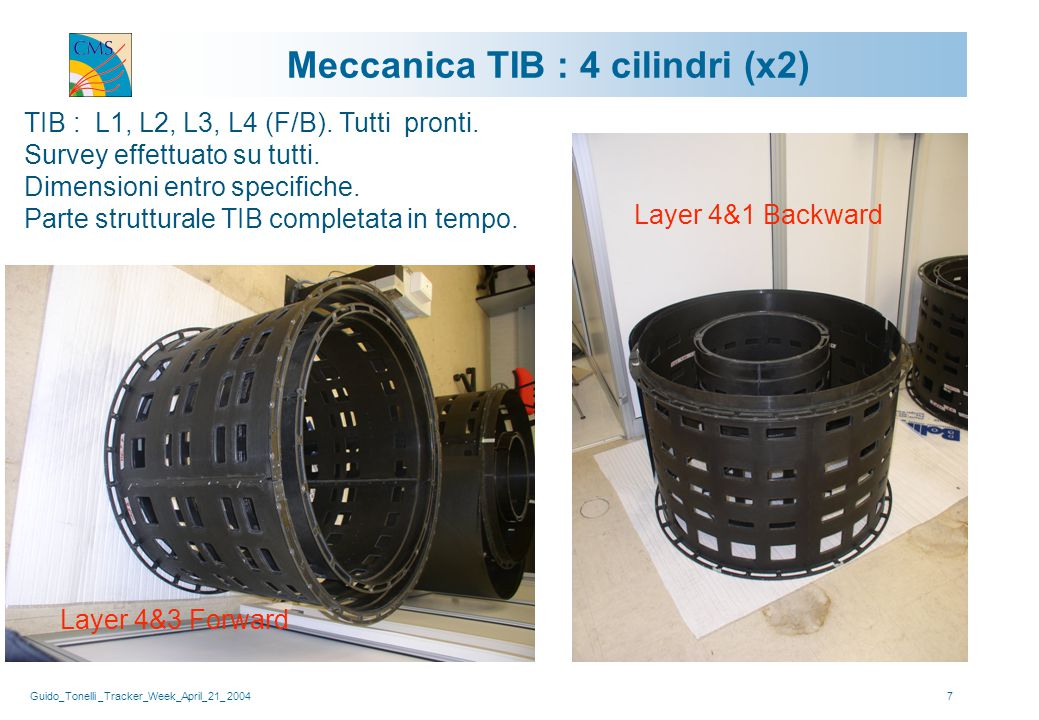 Guido_Tonelli _Tracker_Week_April_21_ 20047 Meccanica TIB : 4 cilindri (x2) Layer 4&1 Backward TIB : L1, L2, L3, L4 (F/B).