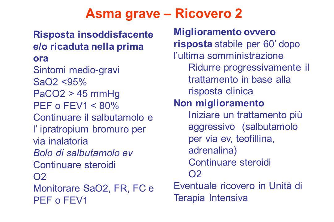 Risposta insoddisfacente e/o ricaduta nella prima ora Sintomi medio-gravi SaO2 <95% PaCO2 > 45 mmHg PEF o FEV1 < 80% Continuare il salbutamolo e l' ipratropium bromuro per via inalatoria Bolo di salbutamolo ev Continuare steroidi O2 Monitorare SaO2, FR, FC e PEF o FEV1 Asma grave – Ricovero 2 Miglioramento ovvero risposta stabile per 60' dopo l'ultima somministrazione Ridurre progressivamente il trattamento in base alla risposta clinica Non miglioramento Iniziare un trattamento più aggressivo (salbutamolo per via ev, teofillina, adrenalina) Continuare steroidi O2 Eventuale ricovero in Unità di Terapia Intensiva