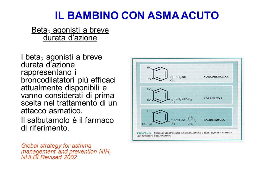 IL BAMBINO CON ASMA ACUTO Beta 2 agonisti a breve durata d'azione I beta 2 agonisti a breve durata d'azione rappresentano i broncodilatatori più efficaci attualmente disponibili e vanno considerati di prima scelta nel trattamento di un attacco asmatico.