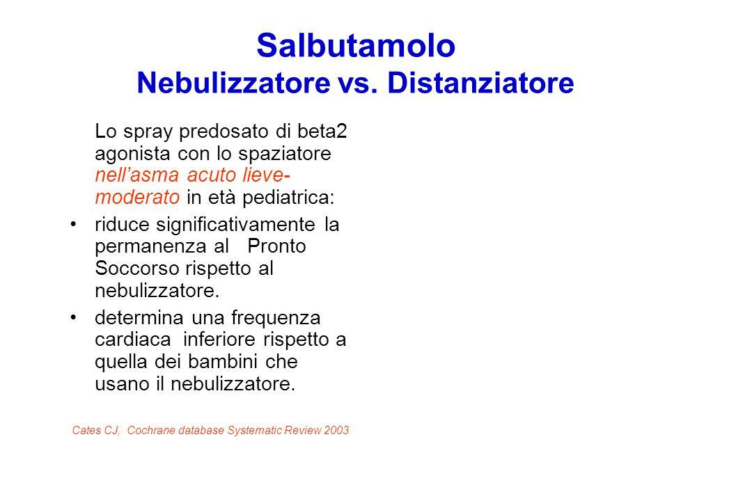 Salbutamolo Nebulizzatore vs.