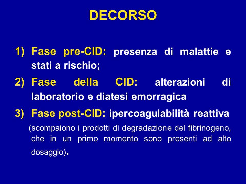 DECORSO 1)Fase pre-CID: presenza di malattie e stati a rischio; 2)Fase della CID: alterazioni di laboratorio e diatesi emorragica 3)Fase post-CID : ipercoagulabilità reattiva (scompaiono i prodotti di degradazione del fibrinogeno, che in un primo momento sono presenti ad alto dosaggio).