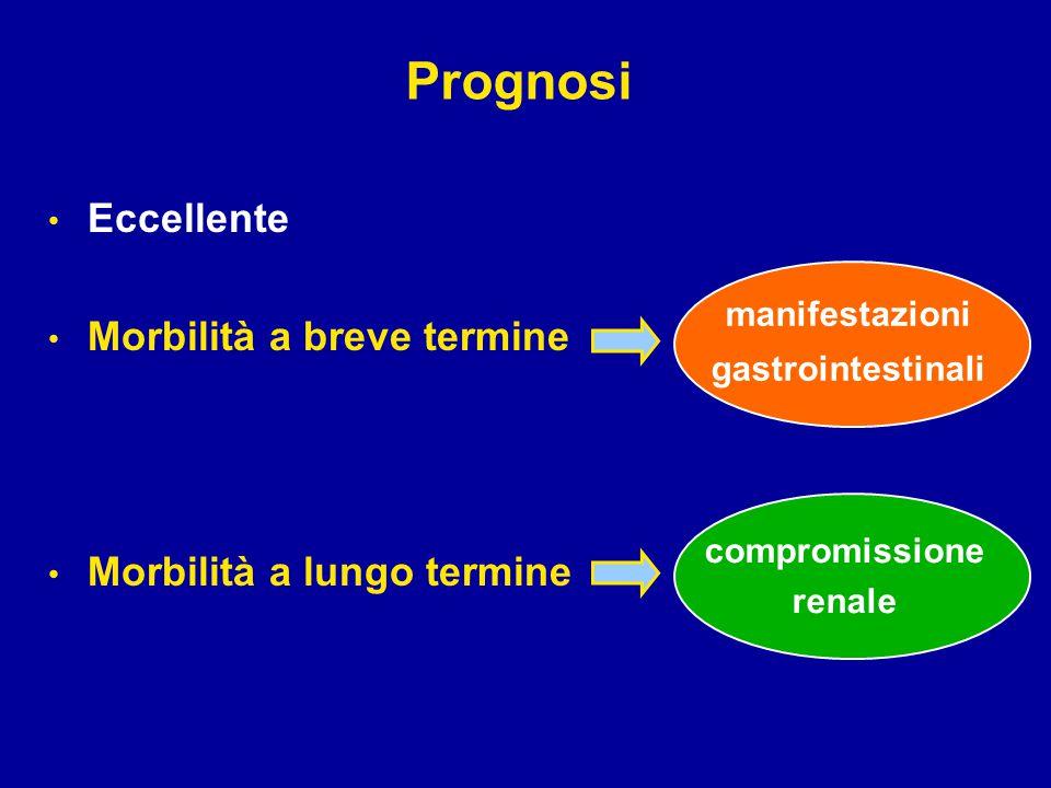 Prognosi Eccellente Morbilità a breve termine Morbilità a lungo termine compromissione renale manifestazioni gastrointestinali