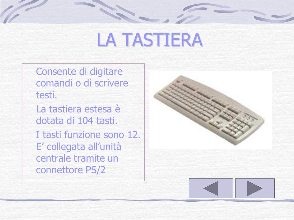 Consentono di inviare informazioni e comandi all'elaboratore: Tastiera Mouse Track ball Tavoletta grafica Joystick Touch Pad Penna ottica Scanner Lettore di codice a barre Lettore di codice a barre Web Camera