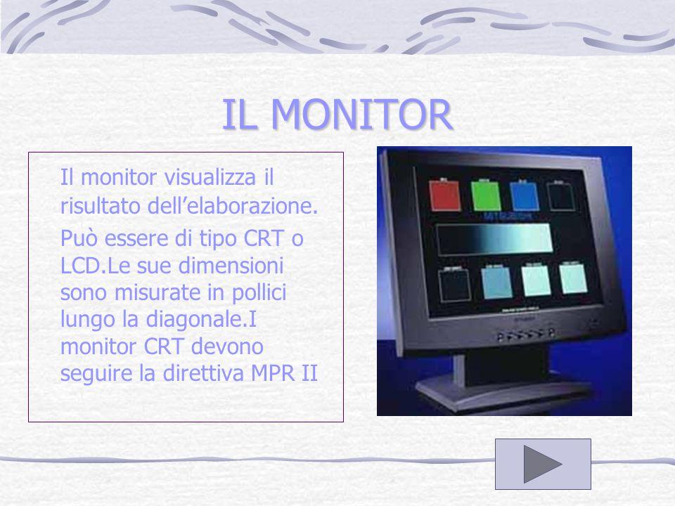 Monitor Stampante Plotter Casse acustiche