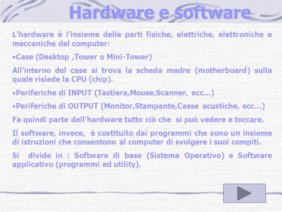 Hardware e software L'hardware è l'insieme delle parti fisiche, elettriche, elettroniche e meccaniche del computer: Case (Desktop,Tower o Mini-Tower) All'interno del case si trova la scheda madre (motherboard) sulla quale risiede la CPU (chip).