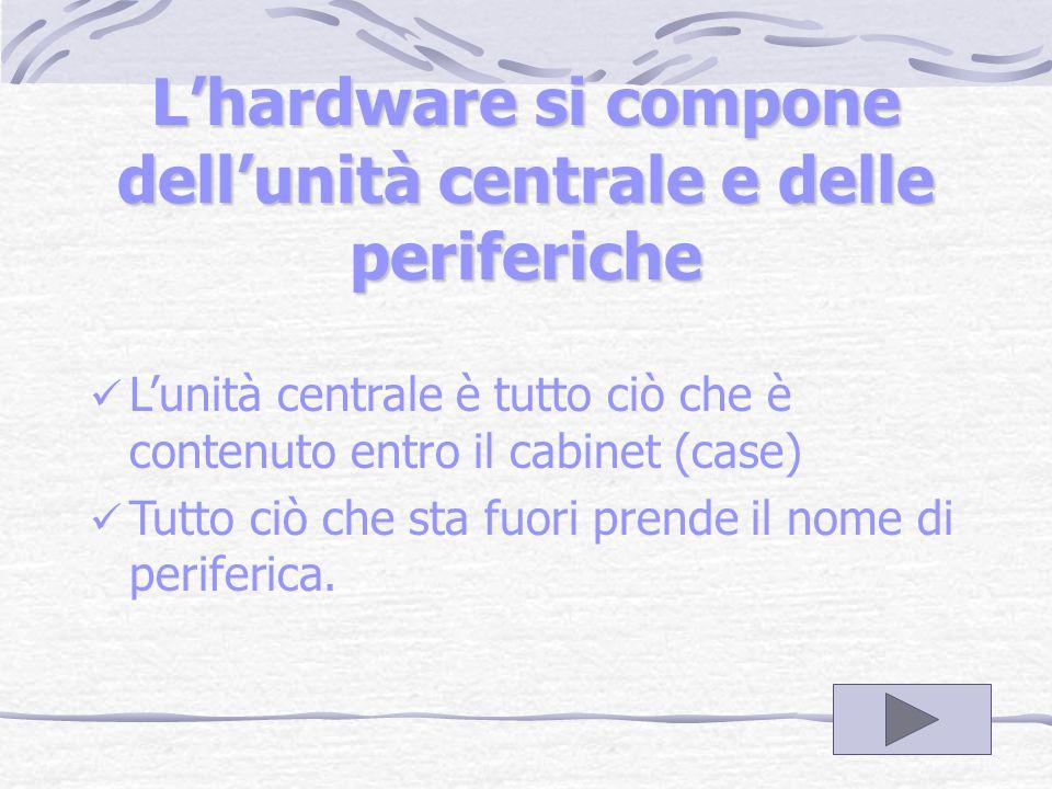 L'hardware si compone dell'unità centrale e delle periferiche L'unità centrale è tutto ciò che è contenuto entro il cabinet (case) Tutto ciò che sta fuori prende il nome di periferica.