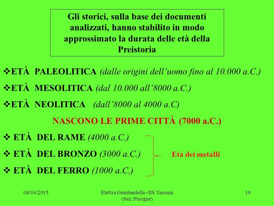  ETÀ PALEOLITICA (dalle origini dell'uomo fino al 10.000 a.C.)  ETÀ MESOLITICA (dal 10.000 all'8000 a.C.)  ETÀ NEOLITICA (dall'8000 al 4000 a.C) NASCONO LE PRIME CITTÀ (7000 a.C.)  ETÀ DEL RAME (4000 a.C.)  ETÀ DEL BRONZO (3000 a.C.)  ETÀ DEL FERRO (1000 a.C.) Gli storici, sulla base dei documenti analizzati, hanno stabilito in modo approssimato la durata delle età della Preistoria Età dei metalli 08/04/201519Elettra Gambardella - IIS Tassara (Sez.