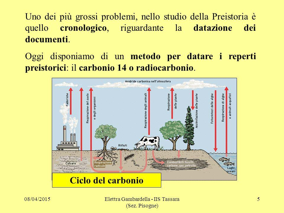 Uno dei più grossi problemi, nello studio della Preistoria è quello cronologico, riguardante la datazione dei documenti.