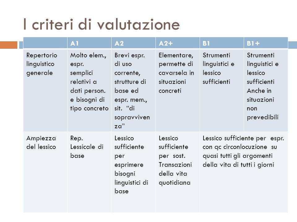 I criteri di valutazione A1A2A2+B1B1+ Correttezza grammatical e Padronanza limitata, qualche semplice struttura gramm., semplici modelli sint.