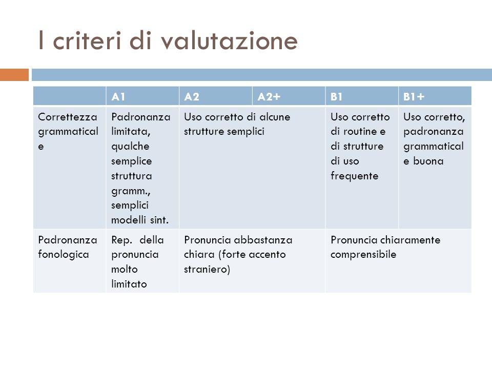 I criteri di valutazione A1A2A2+B1B1+ Fluenza nel parlato Enunciati molto brevi, molte pause Scambi comunicativi brevi (esitazioni, false part.) Enunciati molto brevi (esitazioni, false partenze, riform.