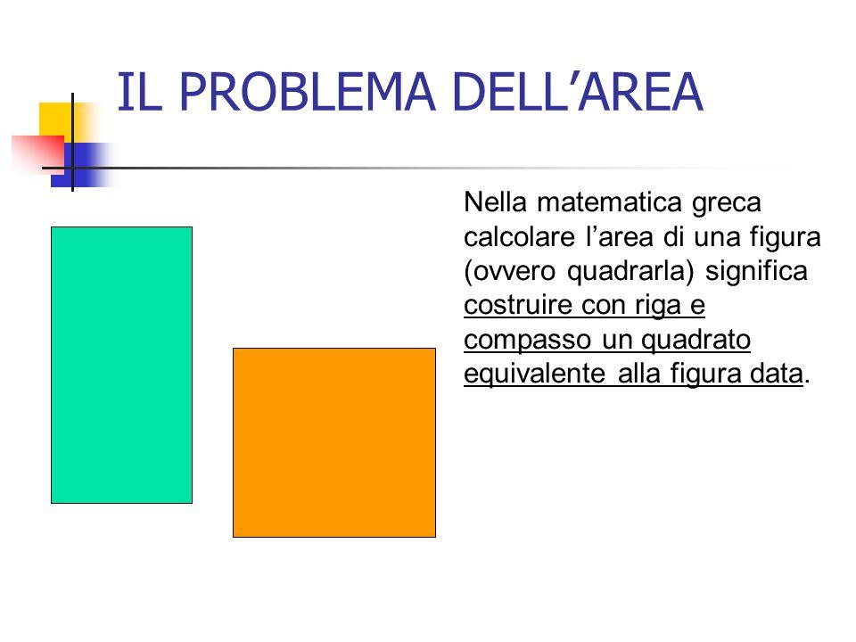 IL PROBLEMA DELL'AREA Nella matematica greca calcolare l'area di una figura (ovvero quadrarla) significa costruire con riga e compasso un quadrato equ