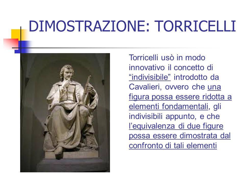 """DIMOSTRAZIONE: TORRICELLI Torricelli usò in modo innovativo il concetto di """"indivisibile"""" introdotto da Cavalieri, ovvero che una figura possa essere"""