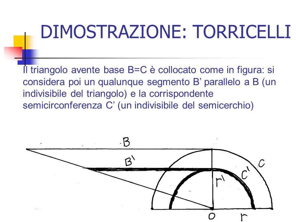 DIMOSTRAZIONE: TORRICELLI Il triangolo avente base B=C è collocato come in figura: si considera poi un qualunque segmento B' parallelo a B (un indivis