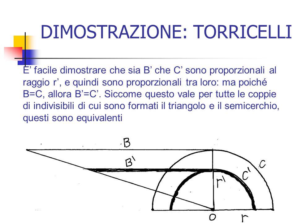 DIMOSTRAZIONE: TORRICELLI E' facile dimostrare che sia B' che C' sono proporzionali al raggio r', e quindi sono proporzionali tra loro: ma poiché B=C,