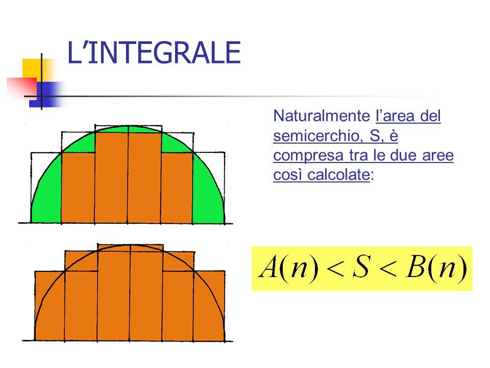 L'INTEGRALE Naturalmente l'area del semicerchio, S, è compresa tra le due aree così calcolate: