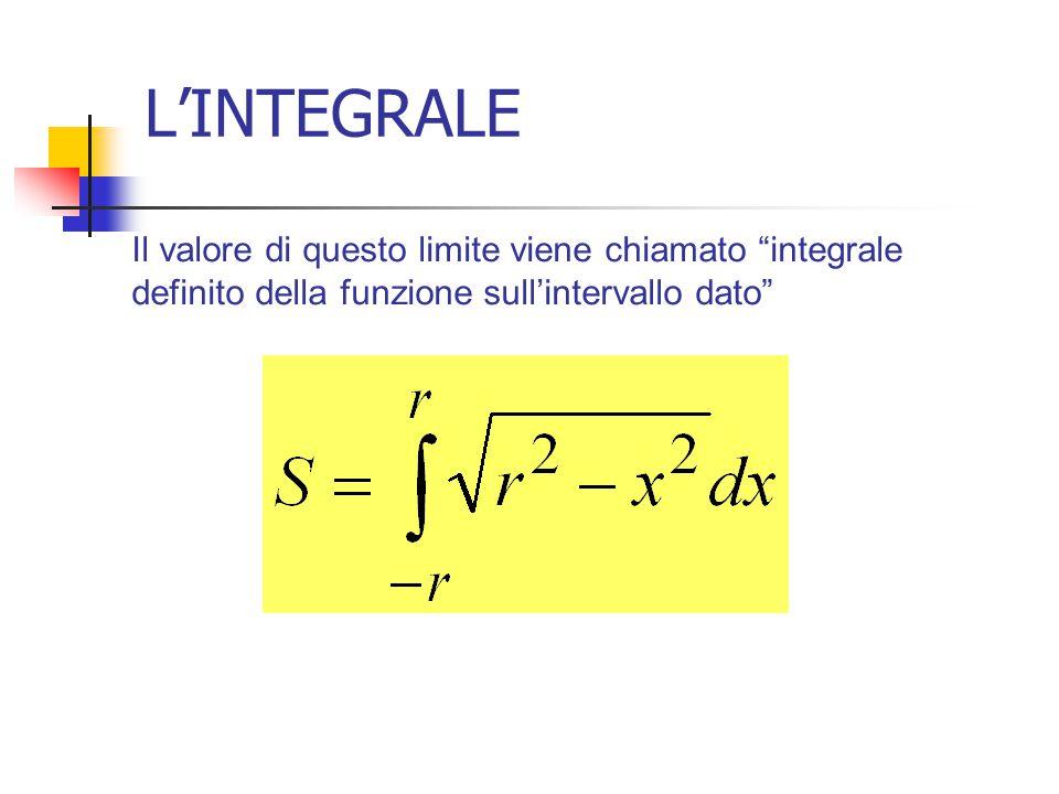 """L'INTEGRALE Il valore di questo limite viene chiamato """"integrale definito della funzione sull'intervallo dato"""""""