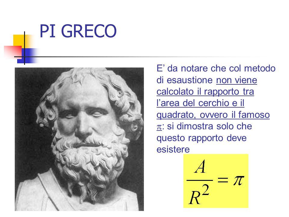 PI GRECO E' da notare che col metodo di esaustione non viene calcolato il rapporto tra l'area del cerchio e il quadrato, ovvero il famoso  : si dimos