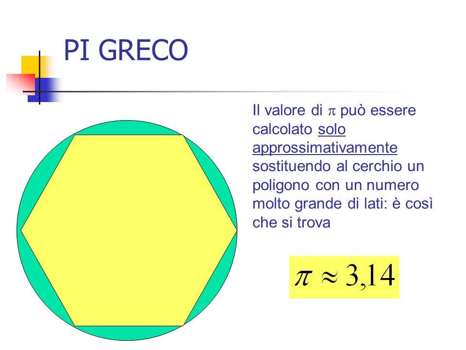 PI GRECO Il valore di  può essere calcolato solo approssimativamente sostituendo al cerchio un poligono con un numero molto grande di lati: è così ch