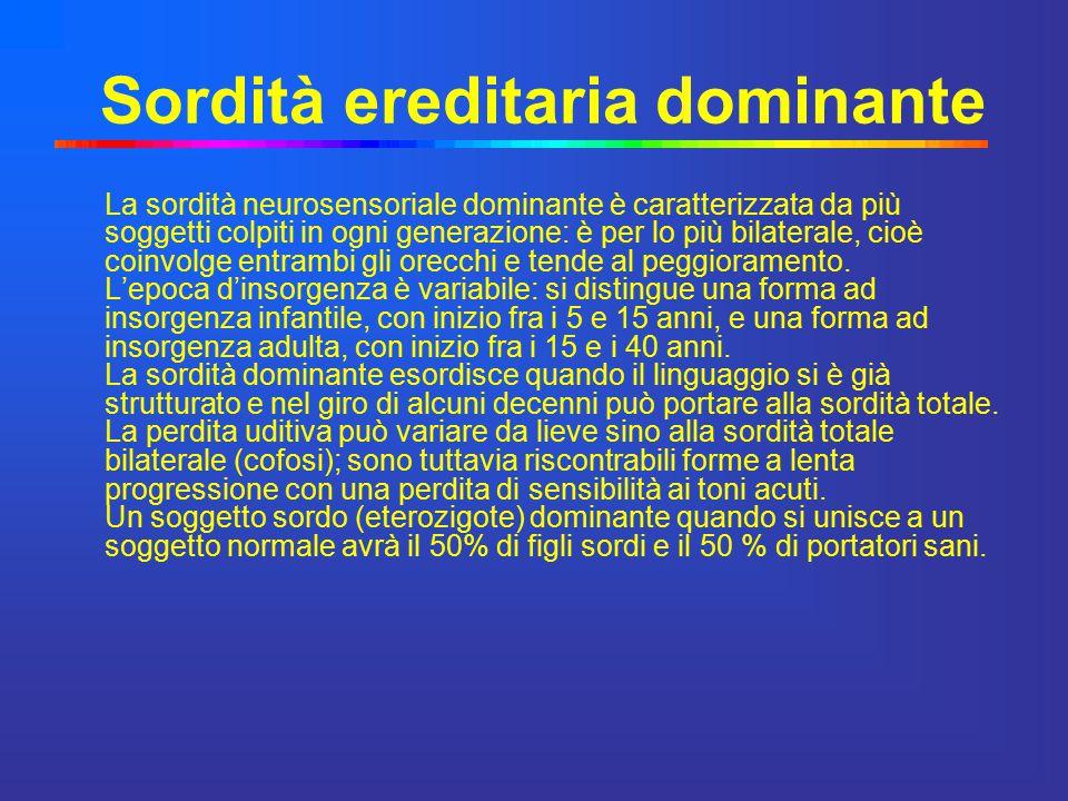 Sordità ereditaria dominante La sordità neurosensoriale dominante è caratterizzata da più soggetti colpiti in ogni generazione: è per lo più bilateral