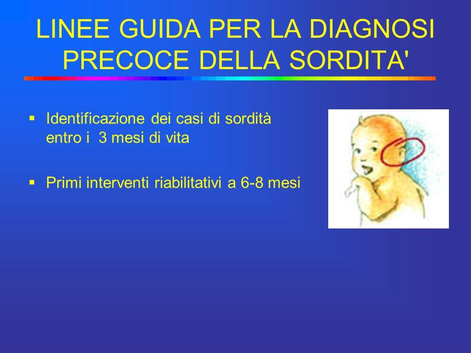LINEE GUIDA PER LA DIAGNOSI PRECOCE DELLA SORDITA'  Identificazione dei casi di sordità entro i 3 mesi di vita  Primi interventi riabilitativi a 6-8