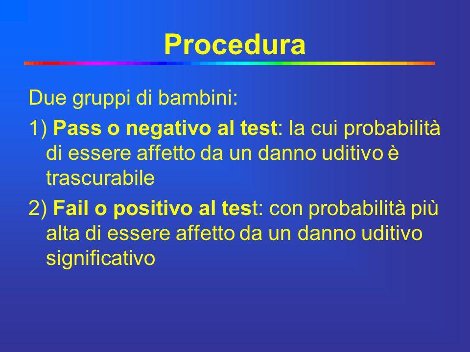 Procedura Due gruppi di bambini: 1) Pass o negativo al test: la cui probabilità di essere affetto da un danno uditivo è trascurabile 2) Fail o positiv