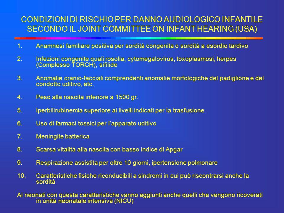 CONDIZIONI DI RISCHIO PER DANNO AUDIOLOGICO INFANTILE SECONDO IL JOINT COMMITTEE ON INFANT HEARING (USA) 1.Anamnesi familiare positiva per sordità con