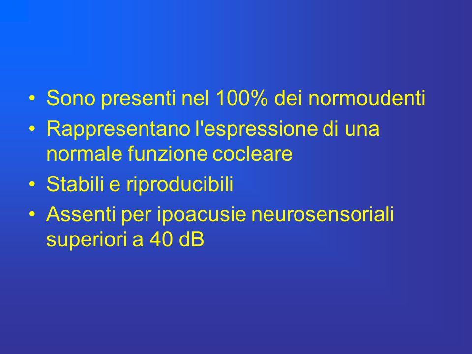 Sono presenti nel 100% dei normoudenti Rappresentano l'espressione di una normale funzione cocleare Stabili e riproducibili Assenti per ipoacusie neur