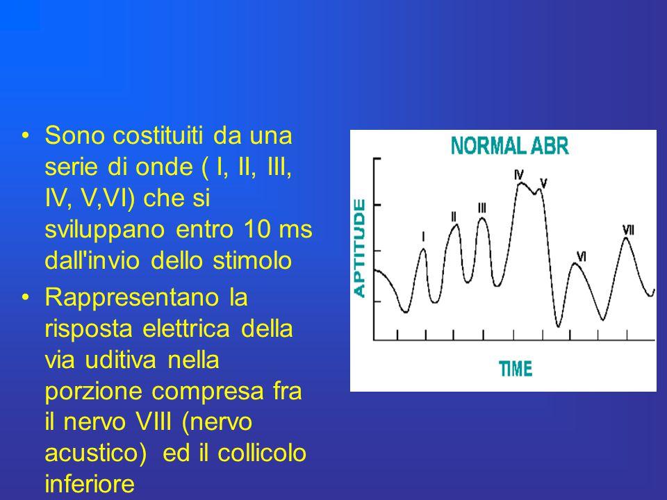 Sono costituiti da una serie di onde ( I, II, III, IV, V,VI) che si sviluppano entro 10 ms dall'invio dello stimolo Rappresentano la risposta elettric