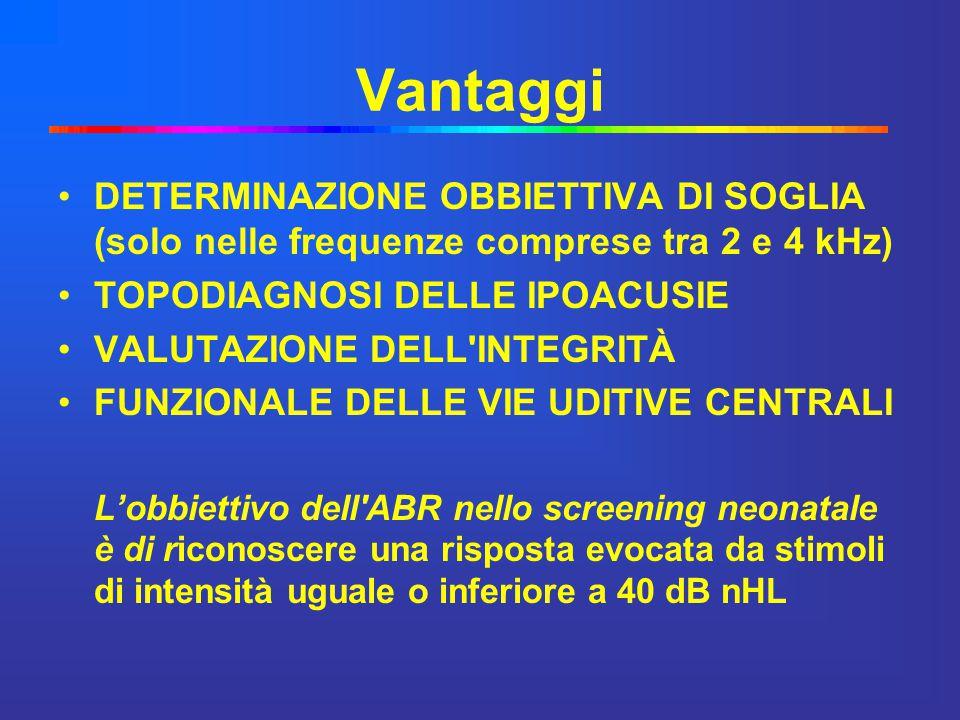 DETERMINAZIONE OBBIETTIVA DI SOGLIA (solo nelle frequenze comprese tra 2 e 4 kHz) TOPODIAGNOSI DELLE IPOACUSIE VALUTAZIONE DELL'INTEGRITÀ FUNZIONALE D