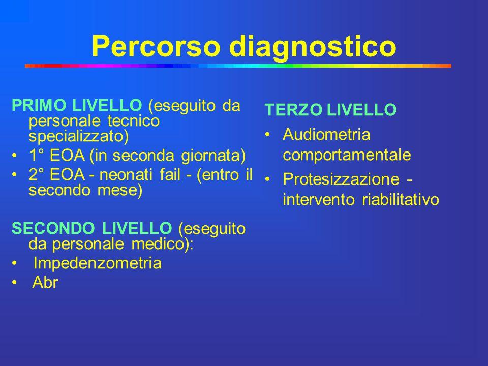 Percorso diagnostico PRIMO LIVELLO (eseguito da personale tecnico specializzato) 1° EOA (in seconda giornata) 2° EOA - neonati fail - (entro il second