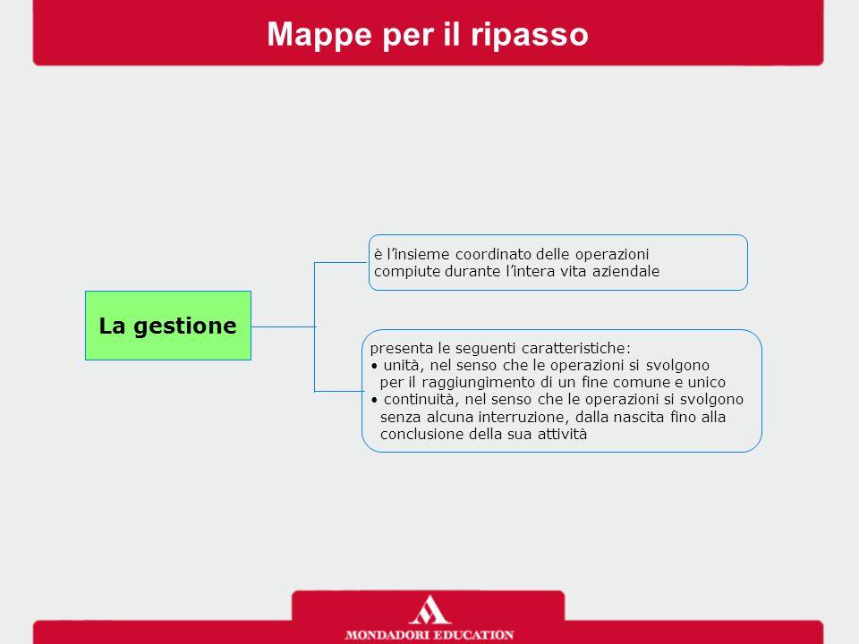 Mappe per il ripasso La gestione presenta le seguenti caratteristiche: unità, nel senso che le operazioni si svolgono per il raggiungimento di un fine