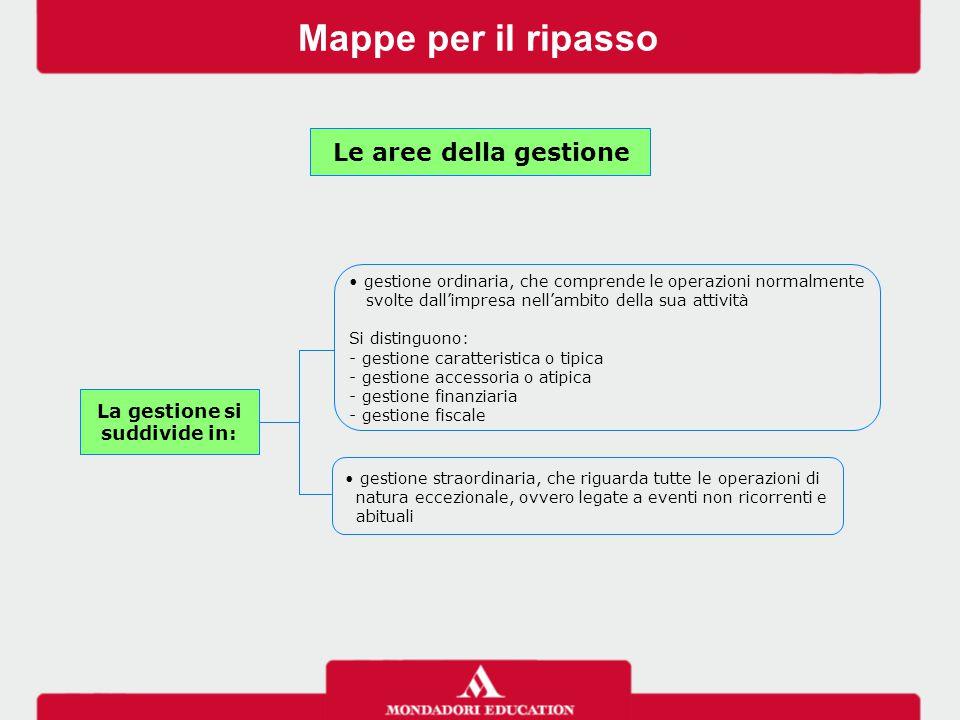 Mappe per il ripasso La gestione si suddivide in: gestione ordinaria, che comprende le operazioni normalmente svolte dall'impresa nell'ambito della su