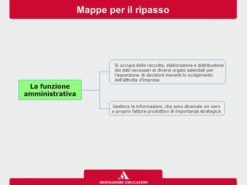 Mappe per il ripasso La funzione amministrativa Gestisce le informazioni, che sono divenute un vero e proprio fattore produttivo di importanza strateg