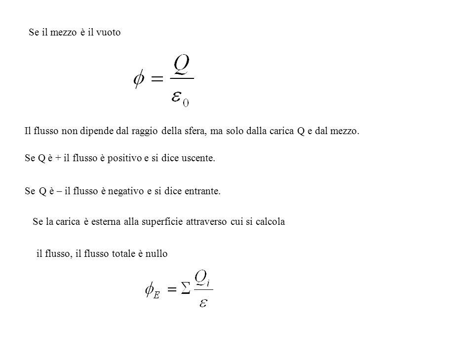 Se il mezzo è il vuoto Il flusso non dipende dal raggio della sfera, ma solo dalla carica Q e dal mezzo. Se Q è + il flusso è positivo e si dice uscen