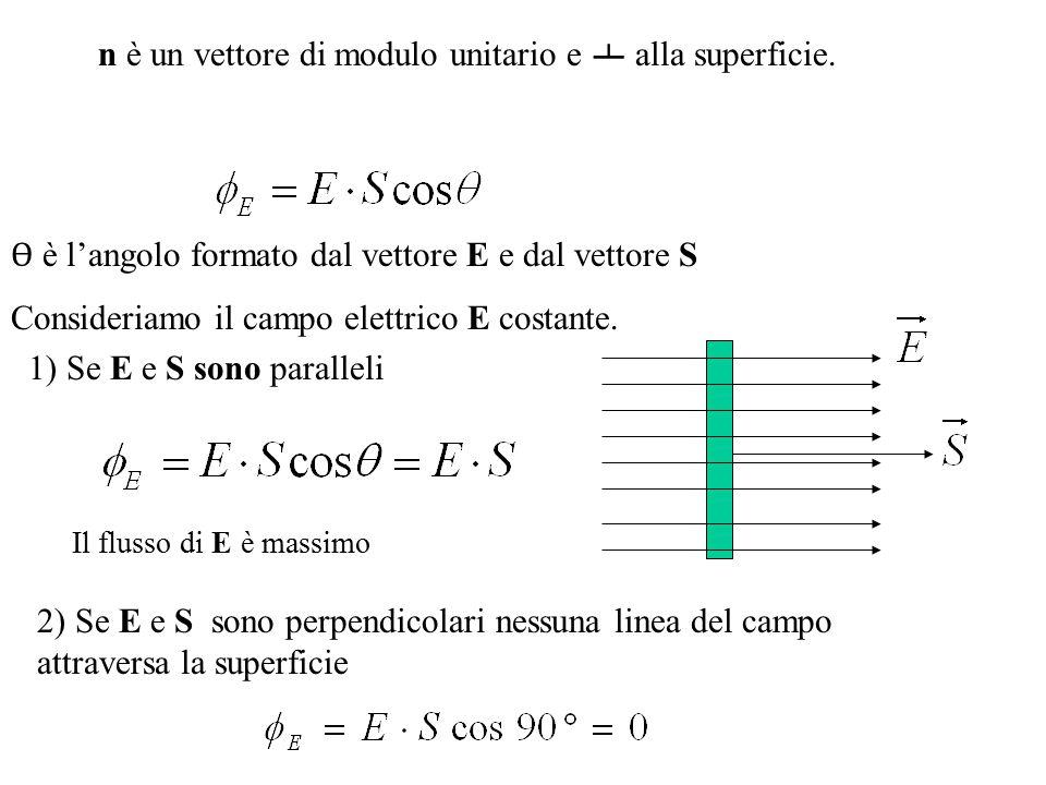 Ɵ è l'angolo formato dal vettore E e dal vettore S Consideriamo il campo elettrico E costante. n è un vettore di modulo unitario e ᅩ alla superficie.