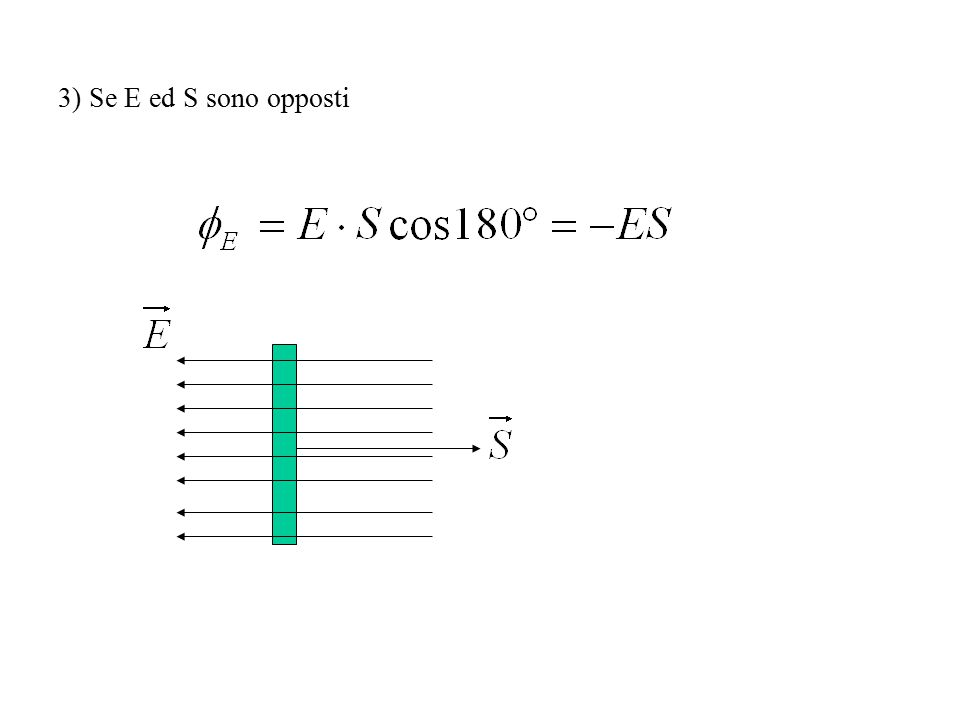 3) Se E ed S sono opposti